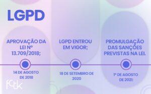 Sanções Previstas pela LGPD